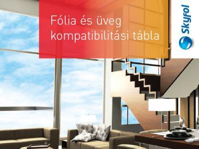 Fólia és üveg kompatibilitási tábla
